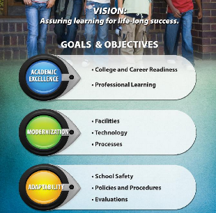 vision: Assuring learning for life-long success