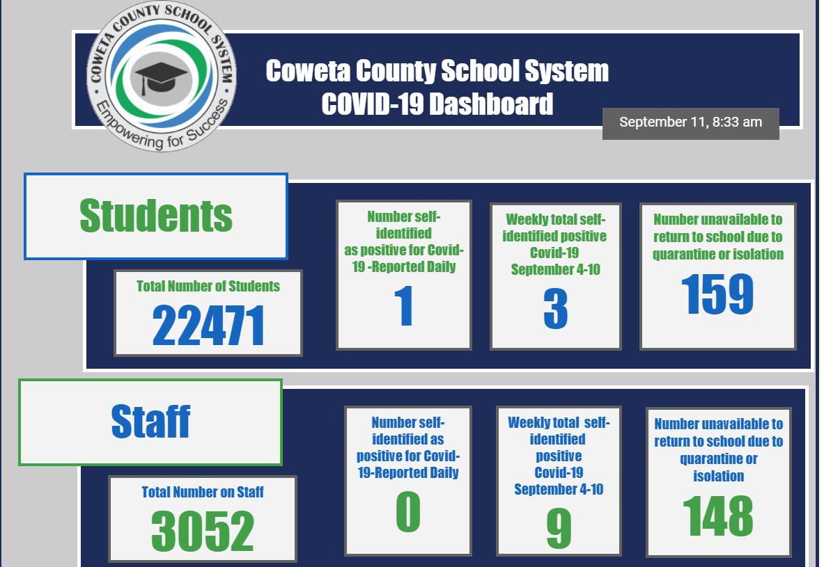 Coweta County School Calendar 2021 School Re entry Plans   Coweta County School System