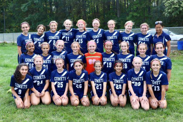 Jr. High Girls Soccer 17-0-0