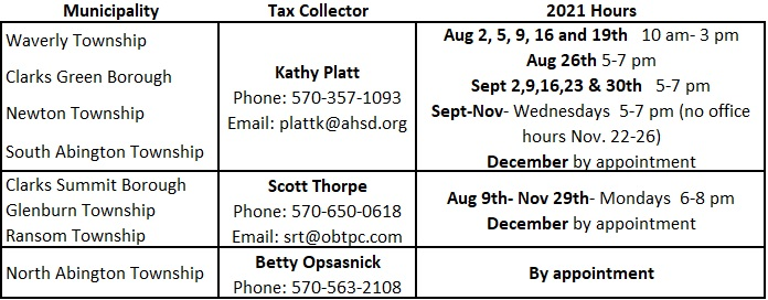 REAL ESTATE TAX COLLECTOR'S HOURS & CONTACT INFORMATION