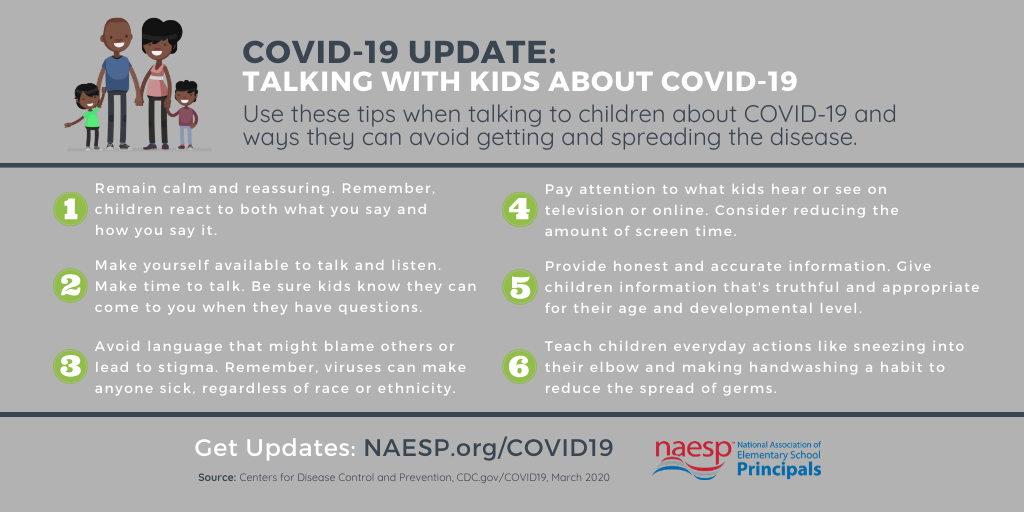 Info Graphic--Talking with Kids about Coronavirus