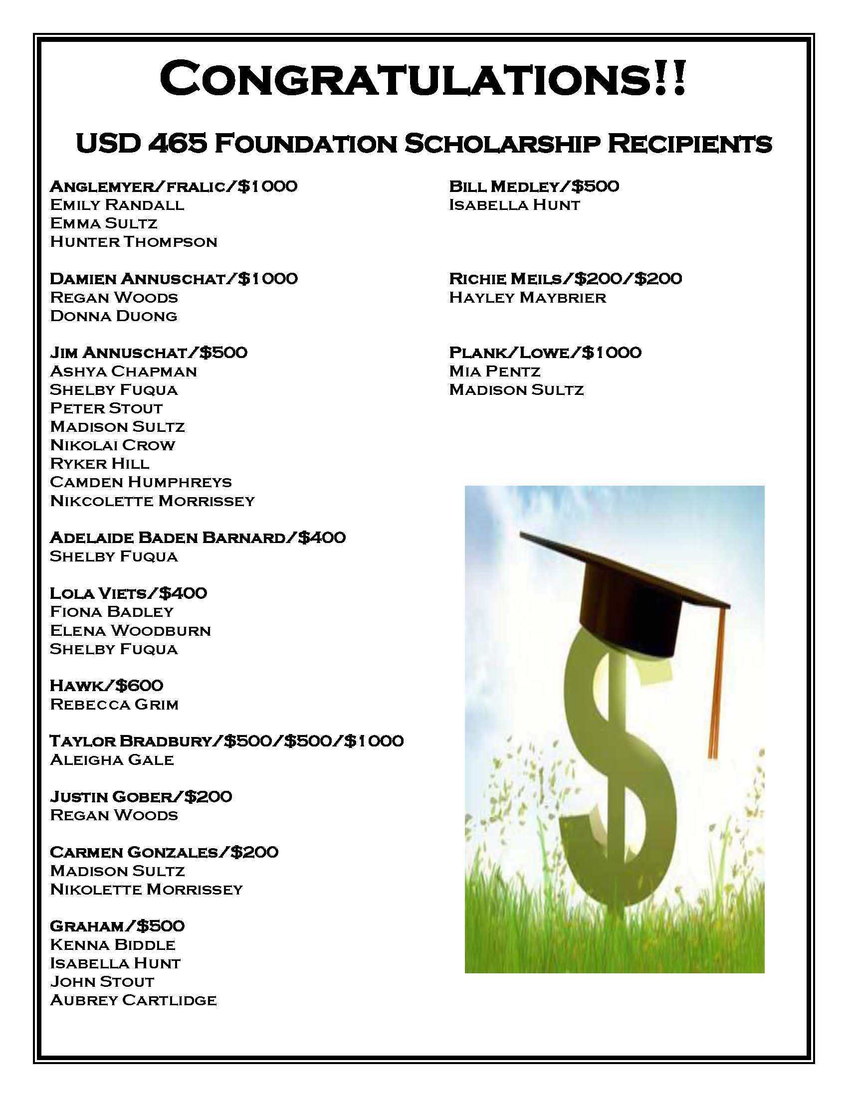 USD 465 Foundation Scholarship Recipients