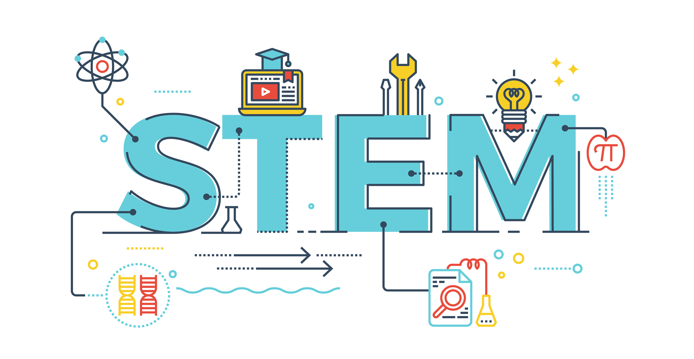 STEM Instruction