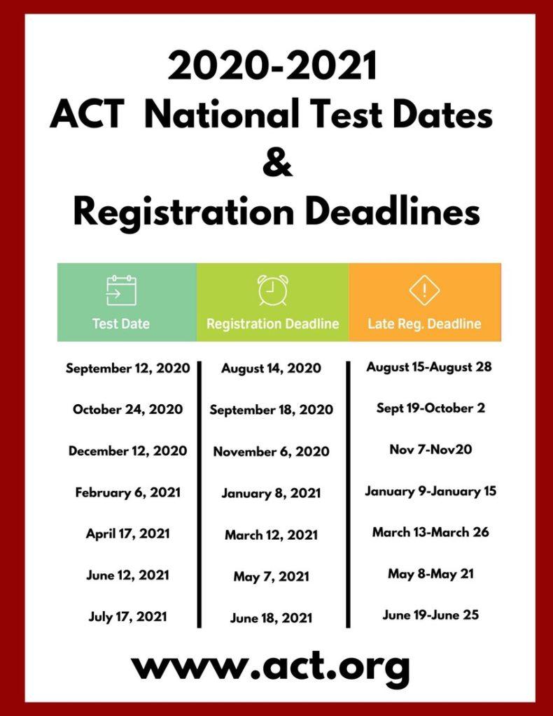 ACT Dates & Deadlines