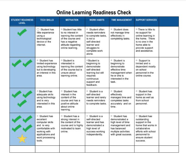 Is your child ready for online learning?